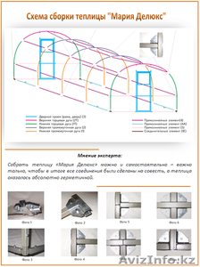Теплицы- Сотовый поликарбонат- Парники - Изображение #4, Объявление #1202673
