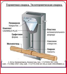 Термитная сварка. Экзотермическая сварка, CADWELD - Изображение #1, Объявление #593757