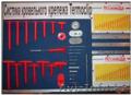 Крепежные системы,  Термоклип Termoclip,  производства Россия.