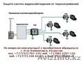 Защита систем видеонаблюдения от перенапряжений